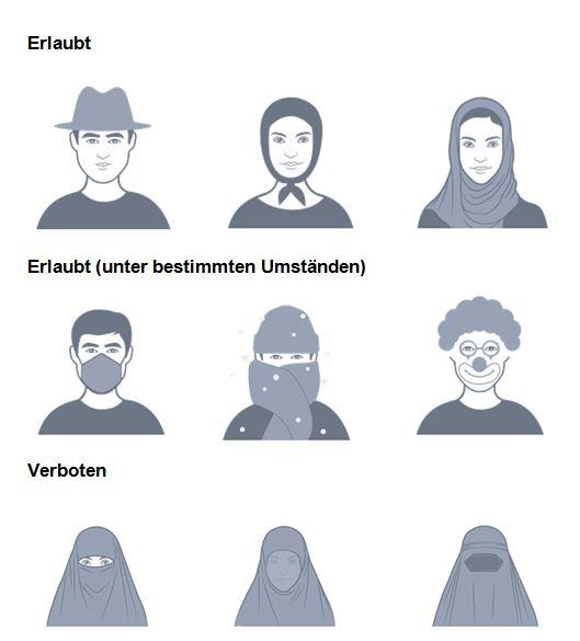 Extrait de la brochure autrichienne officielle sur l'interdiction de se couvrir le visage